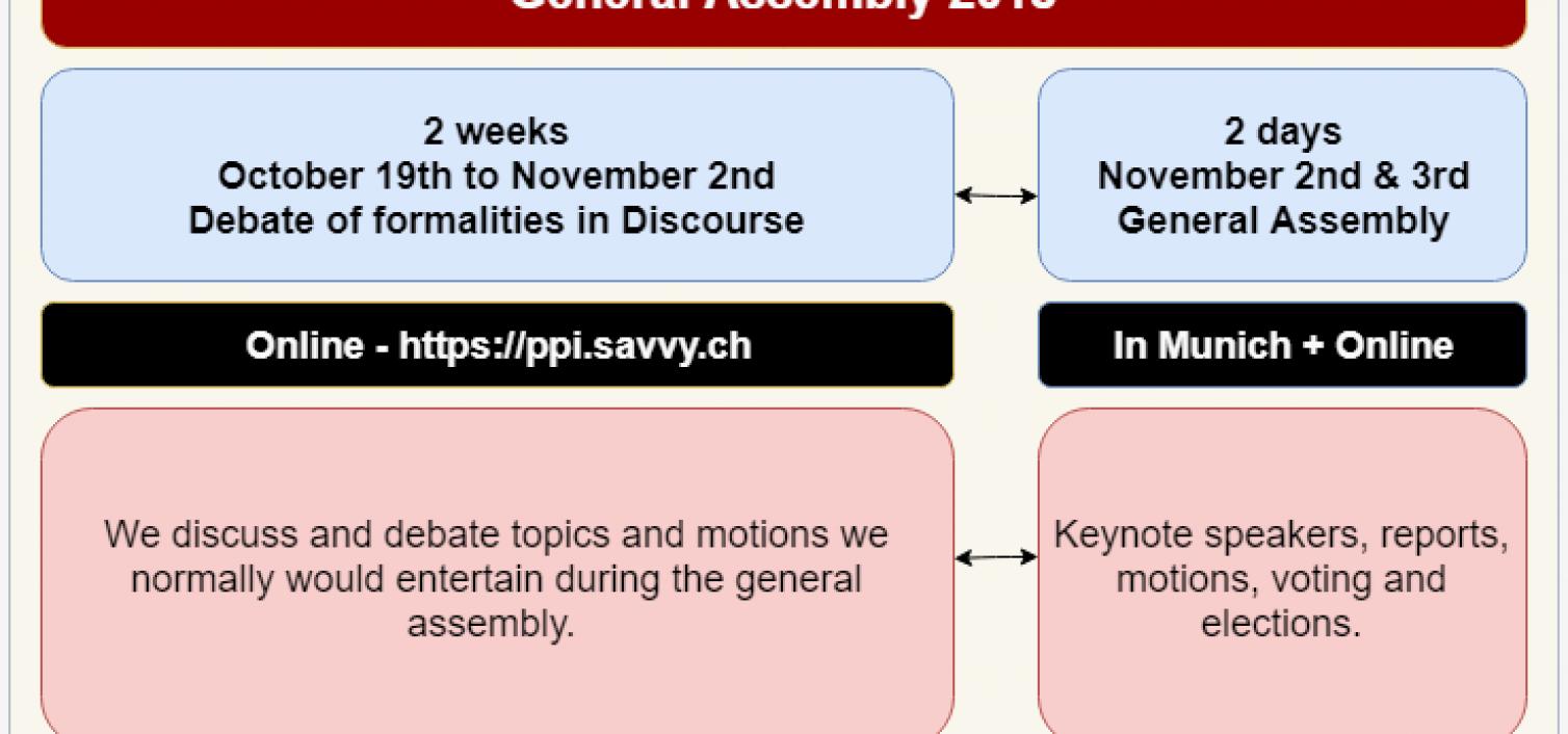 PPI General Assembly Munich 2018: Deadlines, delegates, registration and motions